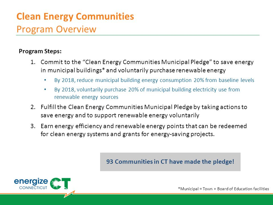 Clean Energy Communities Program Overview Program Steps: 1.Commit to the Clean Energy Communities Municipal Pledge to save energy in municipal buildings* and voluntarily purchase renewable energy By 2018, reduce municipal building energy consumption 20% from baseline levels By 2018, voluntarily purchase 20% of municipal building electricity use from renewable energy sources 2.Fulfill the Clean Energy Communities Municipal Pledge by taking actions to save energy and to support renewable energy voluntarily 3.Earn energy efficiency and renewable energy points that can be redeemed for clean energy systems and grants for energy-saving projects.
