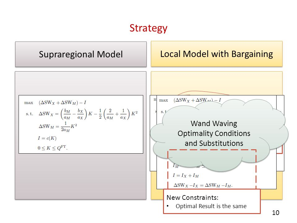 Nash Bargaining Model Strategy 10 Supraregional Model Local Model with Bargaining Wand Waving Optimality Conditions and Substitutions Wand Waving Opti