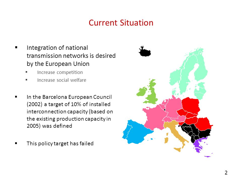 Current Situation  Integration of national transmission networks is desired by the European Union  Increase competition  Increase social welfare 