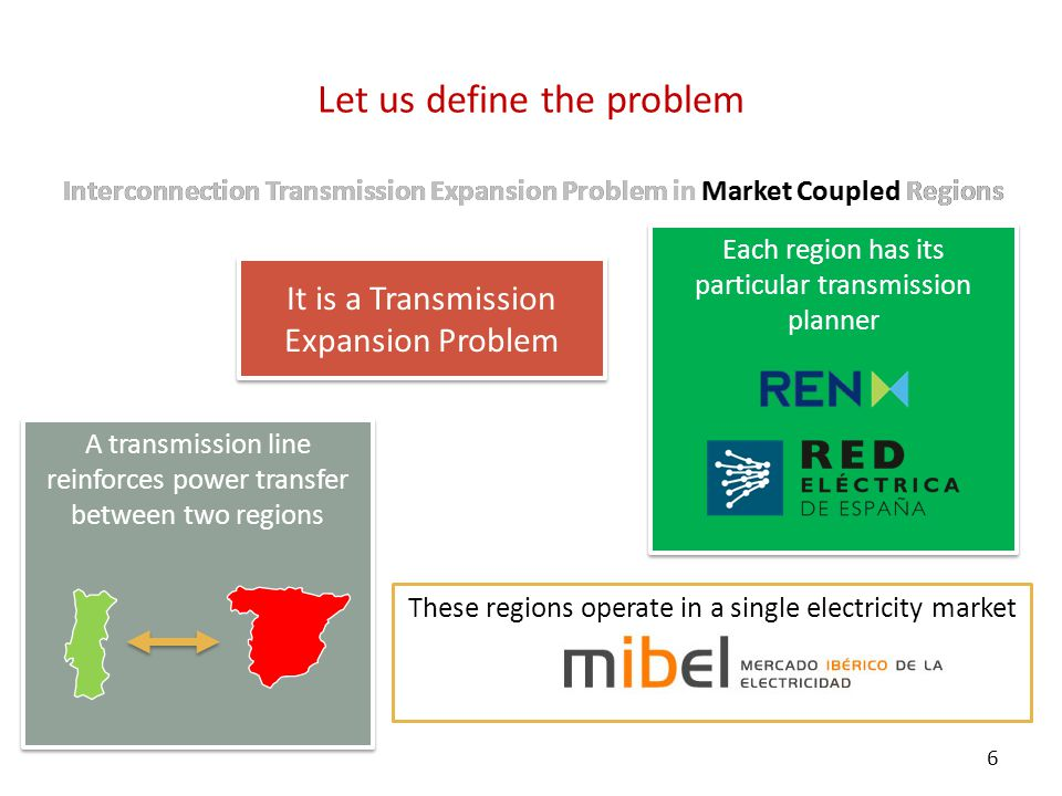 Interconnection Transmission Expansion Problem in Market Coupled Regions Let us define the problem It is a Transmission Expansion Problem 6 A transmis