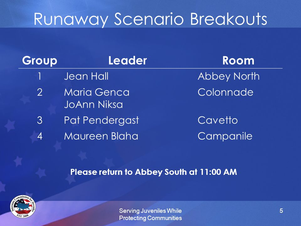 Serving Juveniles While Protecting Communities 5 Runaway Scenario Breakouts GroupLeaderRoom 1Jean HallAbbey North 2Maria Genca JoAnn Niksa Colonnade 3Pat PendergastCavetto 4Maureen BlahaCampanile Please return to Abbey South at 11:00 AM