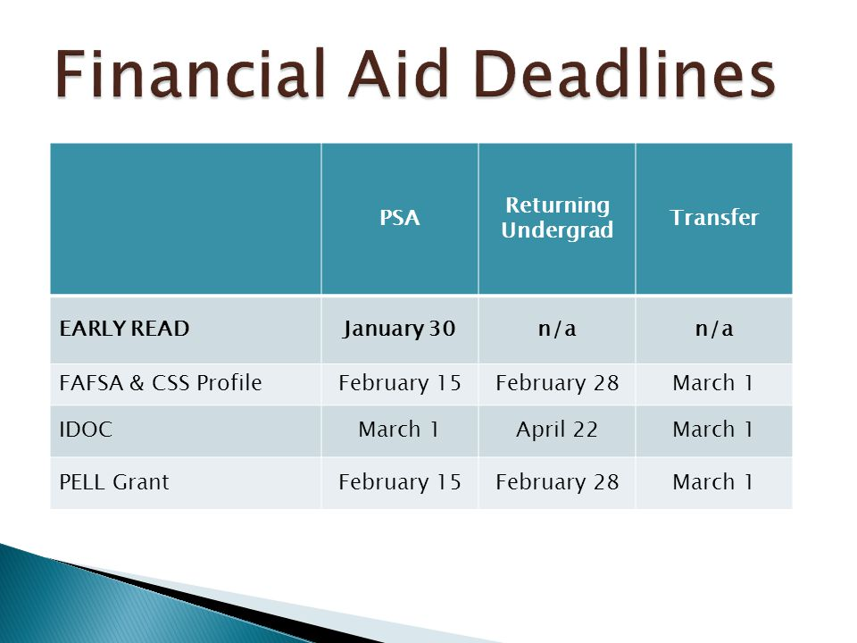 PSA Returning Undergrad Transfer EARLY READJanuary 30n/a FAFSA & CSS ProfileFebruary 15February 28March 1 IDOCMarch 1April 22March 1 PELL GrantFebruary 15February 28March 1