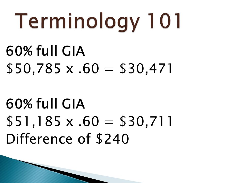 60% full GIA $50,785 x.60 = $30,471 60% full GIA $51,185 x.60 = $30,711 Difference of $240