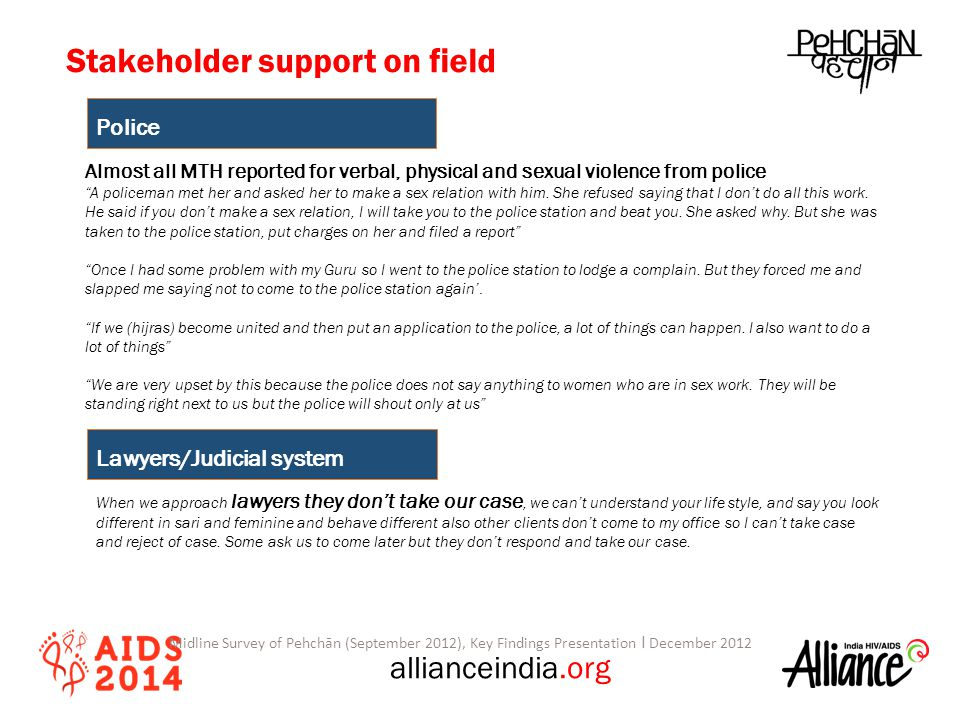allianceindia.org Stakeholder support on field Midline Survey of Pehchān (September 2012), Key Findings Presentation I December 2012 Police Almost all