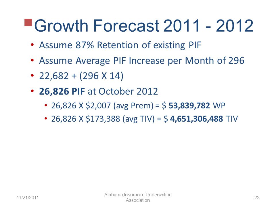  Growth Forecast 2011 - 2012 Assume 87% Retention of existing PIF Assume Average PIF Increase per Month of 296 22,682 + (296 X 14) 26,826 PIF at October 2012 26,826 X $2,007 (avg Prem) = $ 53,839,782 WP 26,826 X $173,388 (avg TIV) = $ 4,651,306,488 TIV 11/21/2011 Alabama Insurance Underwriting Association 22