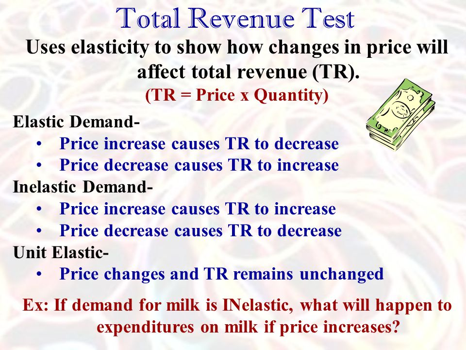 Total Revenue Test Uses elasticity to show how changes in price will affect total revenue (TR).