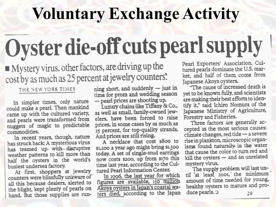 Voluntary Exchange Activity 29