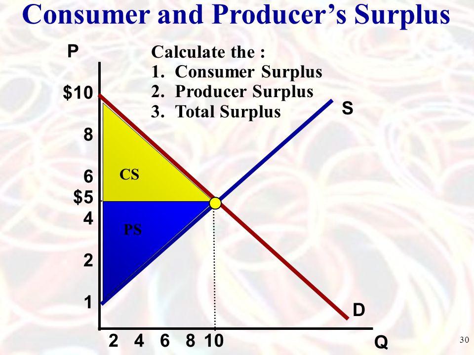 S P Q D Consumer and Producer's Surplus $10 8 6 $5 4 2 1 10 2 4 6 8 CS PS 30 Calculate the : 1.Consumer Surplus 2.Producer Surplus 3.Total Surplus