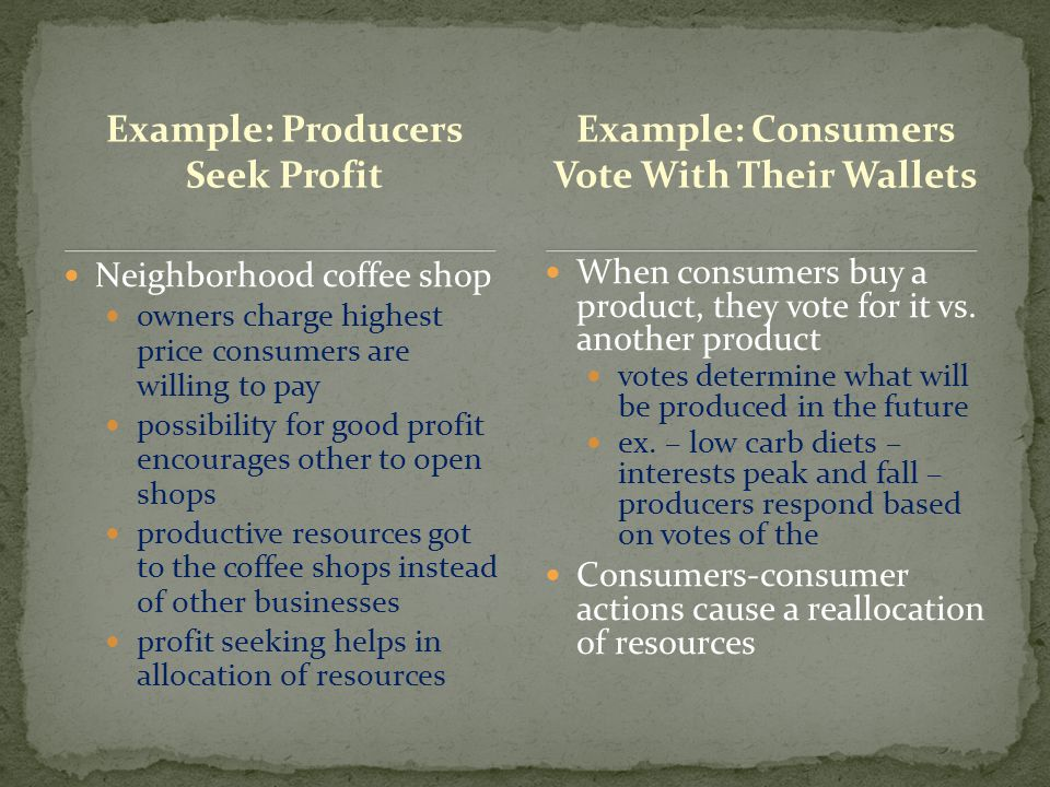 Example: Producers Seek Profit Neighborhood coffee shop owners charge highest price consumers are willing to pay possibility for good profit encourage