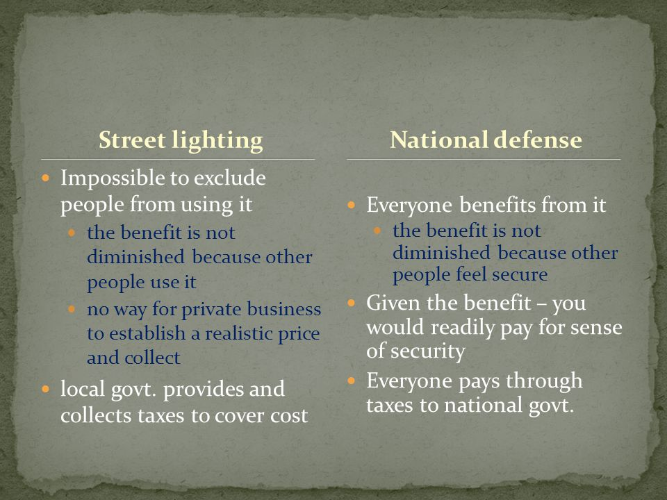 Street lighting Impossible to exclude people from using it the benefit is not diminished because other people use it no way for private business to es