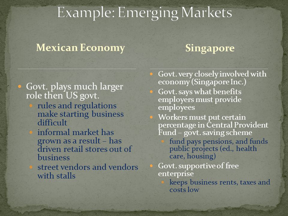 Mexican Economy Govt. plays much larger role then US govt. rules and regulations make starting business difficult informal market has grown as a resul