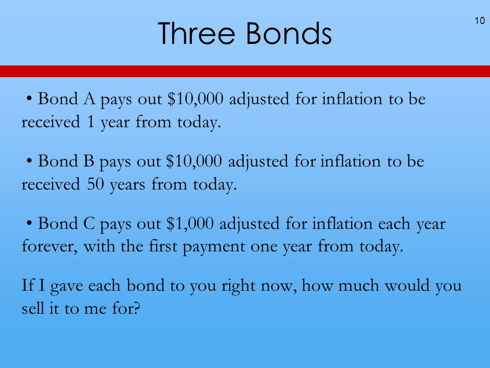Three Bonds Bond A pays out $10,000 adjusted for inflation to be received 1 year from today.