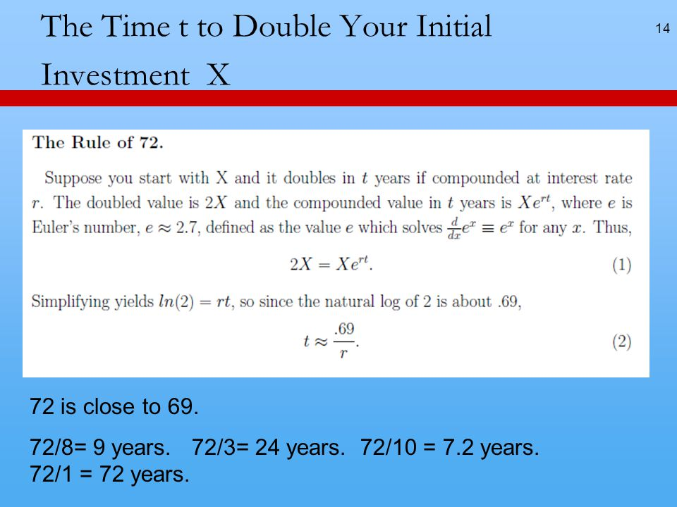 The Time t to Double Your Initial Investment X 14 72 is close to 69.