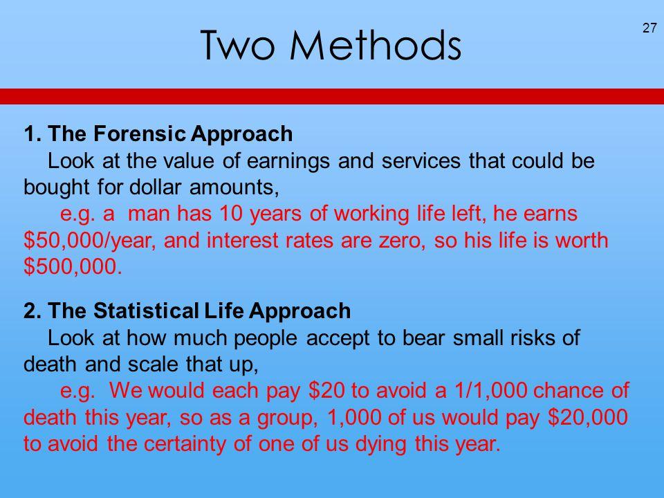 Two Methods 1.