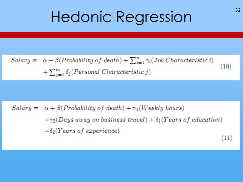 Hedonic Regression 32
