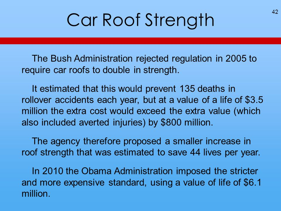 Car Roof Strength 42 The Bush Administration rejected regulation in 2005 to require car roofs to double in strength.