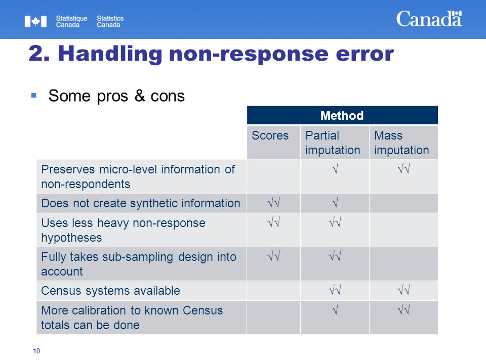 10 2. Handling non-response error  Some pros & cons Method ScoresPartial imputation Mass imputation Preserves micro-level information of non-responde