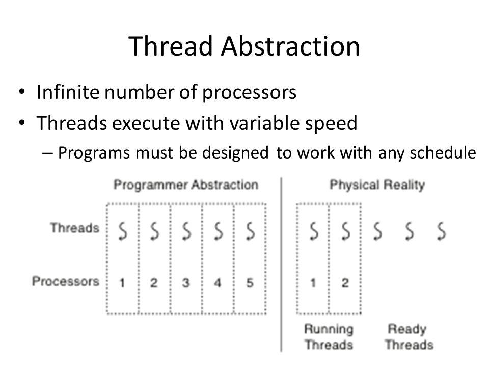 Multithreaded OS Kernel
