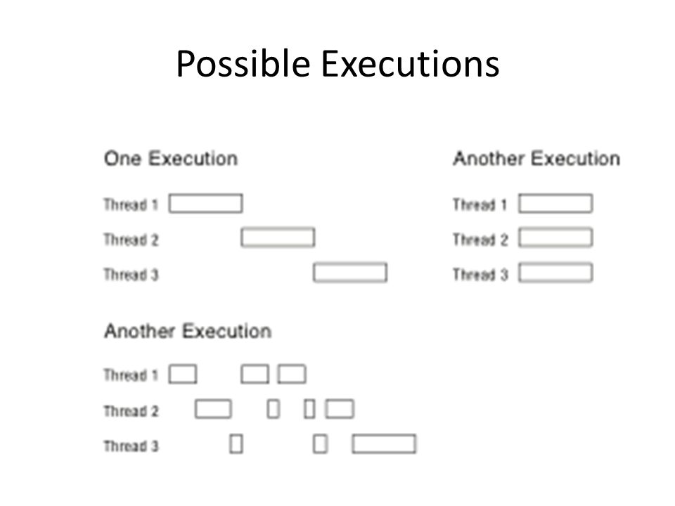 Thread Operations thread_create(thread, func, args) – Create a new thread to run func(args) – OS/161: thread_fork thread_yield() – Relinquish processor voluntarily – OS/161: thread_yield thread_join(thread) – In parent, wait for forked thread to exit, then return – OS/161: assignment 1 thread_exit – Quit thread and clean up, wake up joiner if any – OS/161: thread_exit