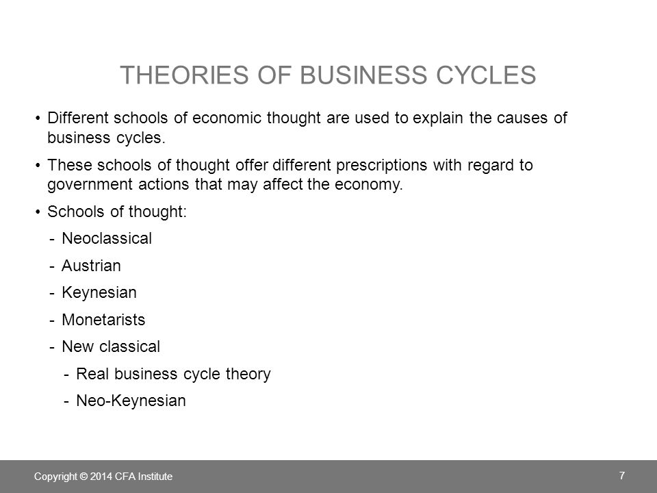 THEORIES OF BUSINESS CYCLES Different schools of economic thought are used to explain the causes of business cycles. These schools of thought offer di