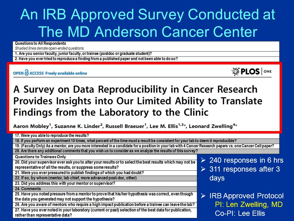 An IRB Approved Survey Conducted at The MD Anderson Cancer Center  240 responses in 6 hrs  311 responses after 3 days  IRB Approved Protocol PI: Len Zwelling, MD Co-PI: Lee Ellis
