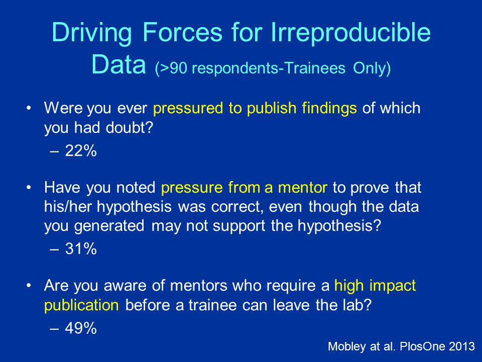 Driving Forces for Irreproducible Data (>90 respondents-Trainees Only) Were you ever pressured to publish findings of which you had doubt.