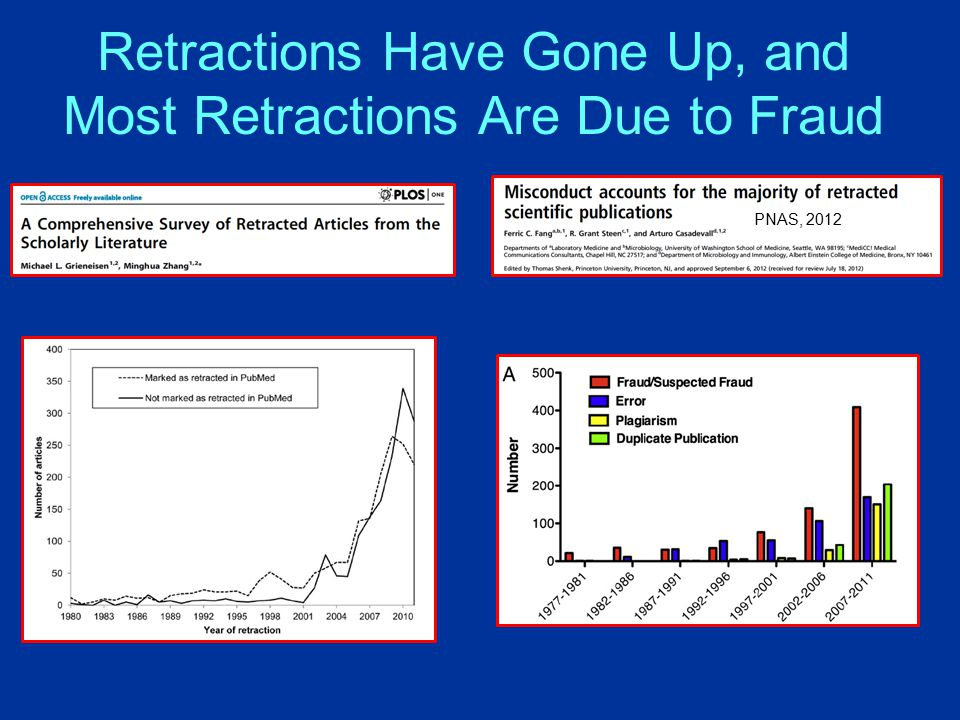 PNAS, 2012 Retractions Have Gone Up, and Most Retractions Are Due to Fraud