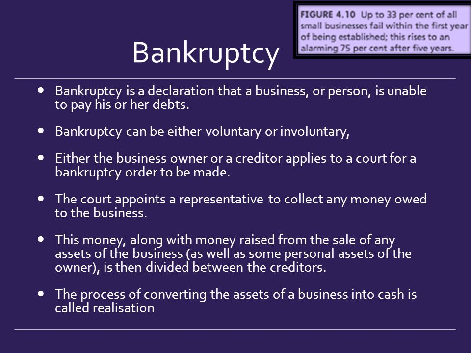 Bankruptcy Bankruptcy is a declaration that a business, or person, is unable to pay his or her debts. Bankruptcy can be either voluntary or involuntar