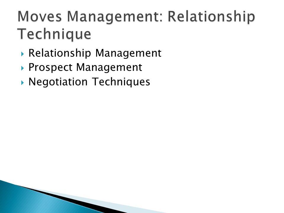  Relationship Management  Prospect Management  Negotiation Techniques