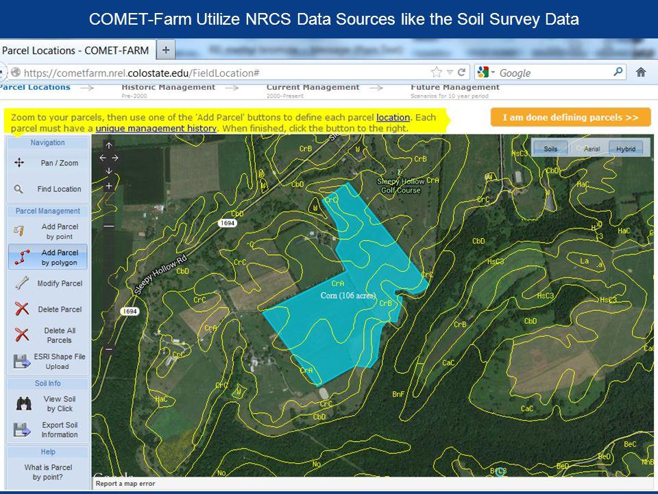 COMET-Farm Utilize NRCS Data Sources like the Soil Survey Data