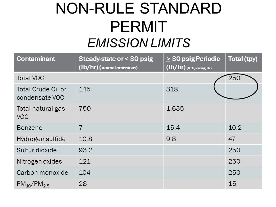 NON-RULE STANDARD PERMIT EMISSION LIMITS ContaminantSteady-state or < 30 psig (lb/hr) ( normal emissions) > 30 psig Periodic (lb/hr) (MSS, loading, et