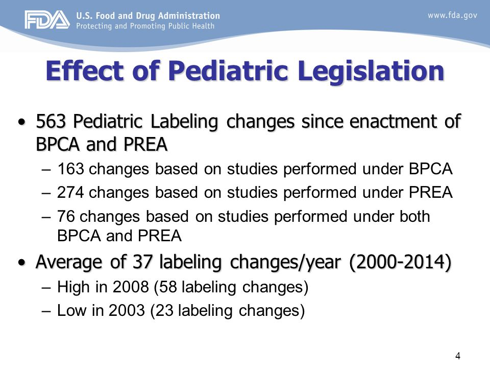 4 Effect of Pediatric Legislation 563 Pediatric Labeling changes since enactment of BPCA and PREA563 Pediatric Labeling changes since enactment of BPCA and PREA –163 changes based on studies performed under BPCA –274 changes based on studies performed under PREA –76 changes based on studies performed under both BPCA and PREA Average of 37 labeling changes/year (2000-2014)Average of 37 labeling changes/year (2000-2014) –High in 2008 (58 labeling changes) –Low in 2003 (23 labeling changes)