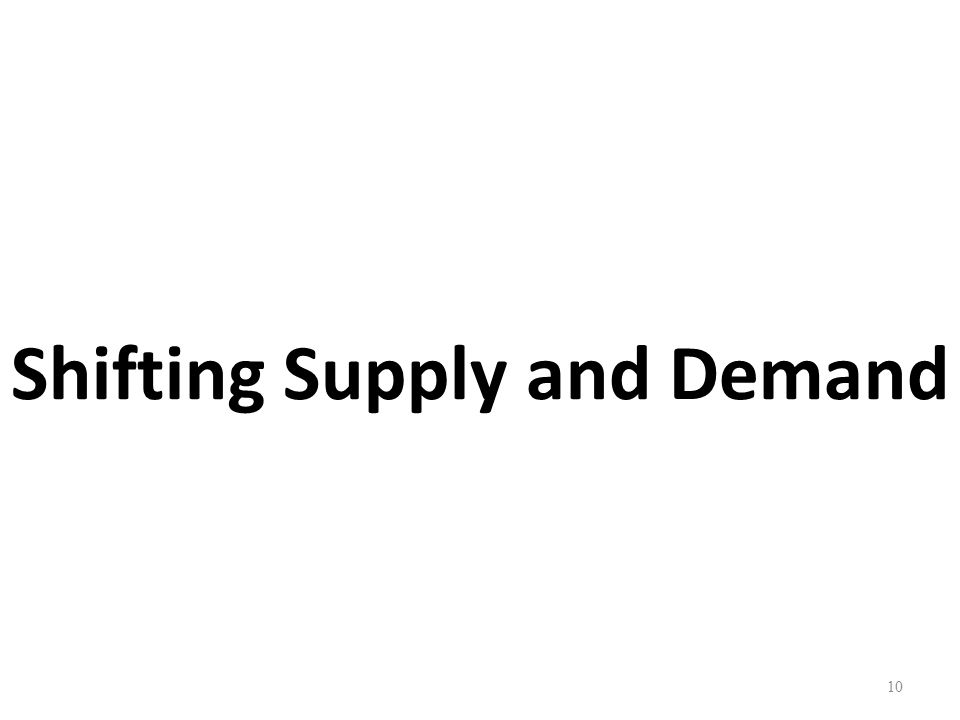 Shifting Supply and Demand 10