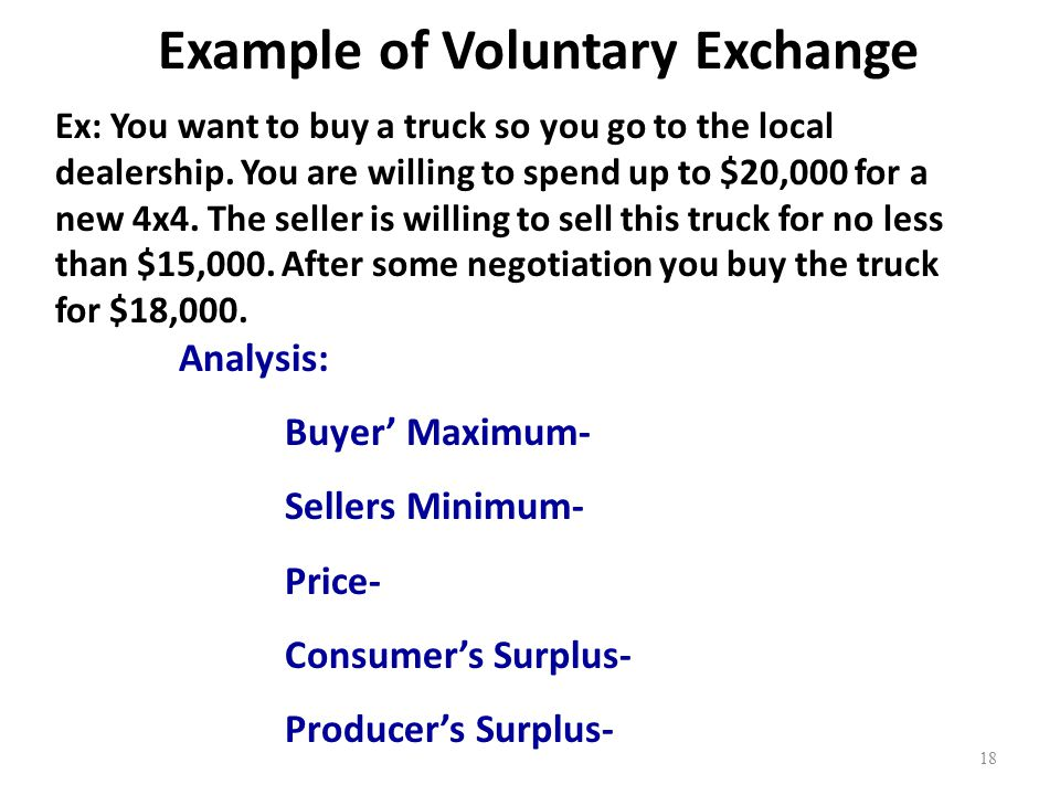 Example of Voluntary Exchange Ex: You want to buy a truck so you go to the local dealership. You are willing to spend up to $20,000 for a new 4x4. The
