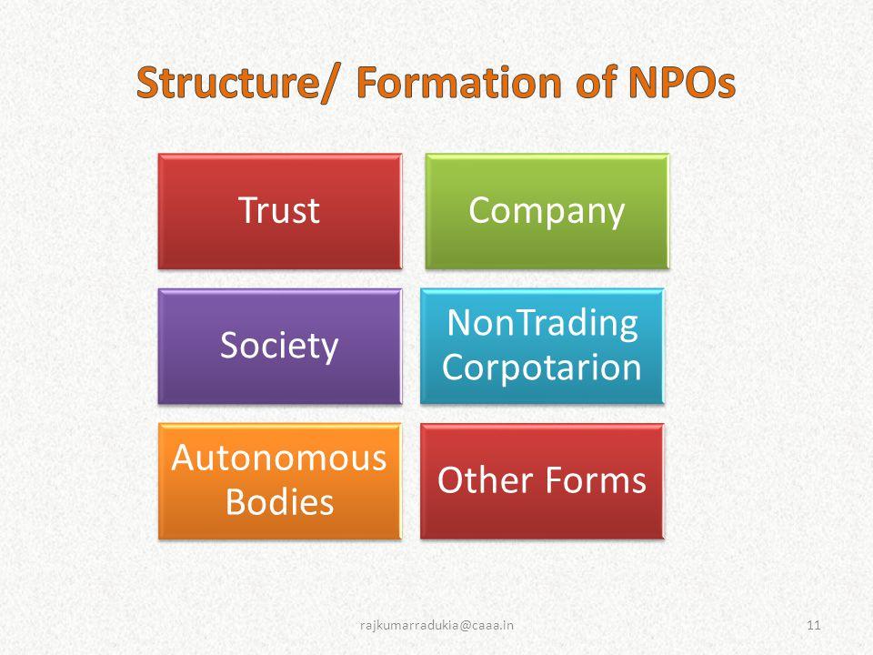 Trust Company Society NonTrading Corpotarion Autonomous Bodies Other Forms 11rajkumarradukia@caaa.in