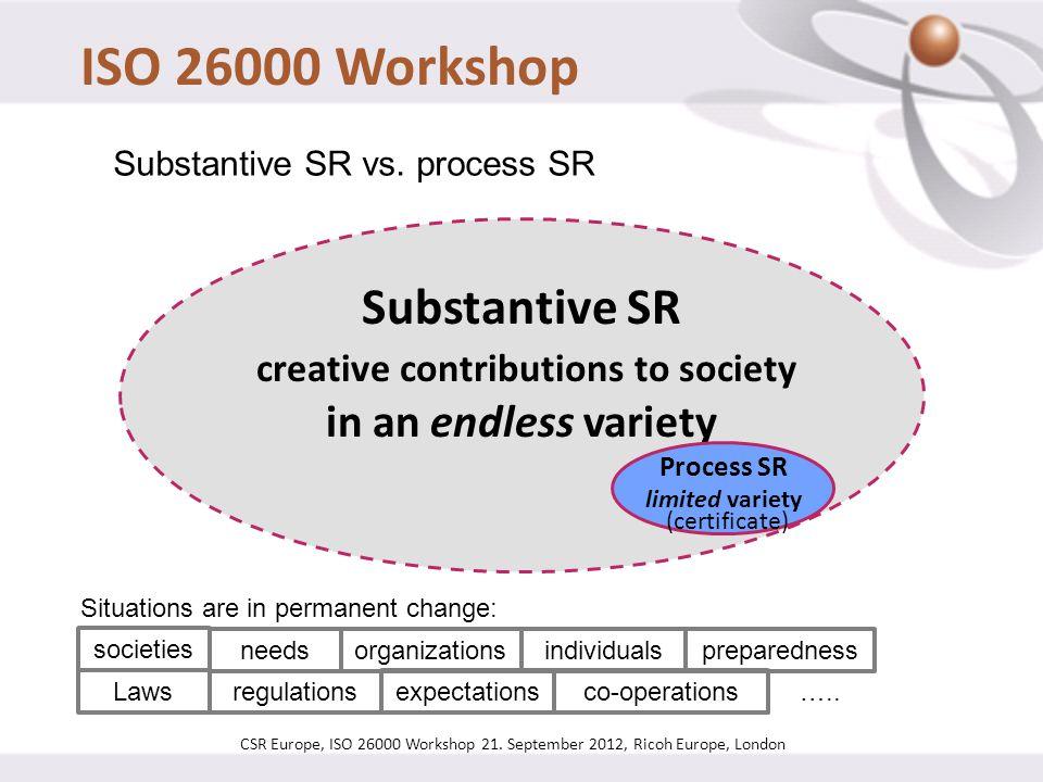 ISO 26000 Workshop CSR Europe, ISO 26000 Workshop 21. September 2012, Ricoh Europe, London Substantive SR vs. process SR Substantive SR creative contr