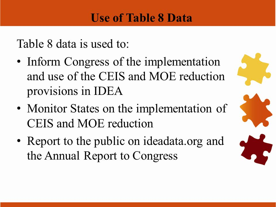 Use of Table 8 Data Table 8 data is used to: Inform Congress of the implementation and use of the CEIS and MOE reduction provisions in IDEA Monitor St