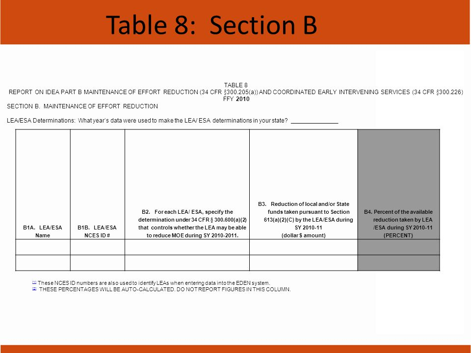Table 8: Section B B1A. LEA/ESA Name B1B. LEA/ESA NCES ID # B2. For each LEA/ ESA, specify the determination under 34 CFR § 300.600(a)(2) that control