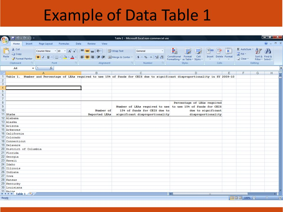 Example of Data Table 1