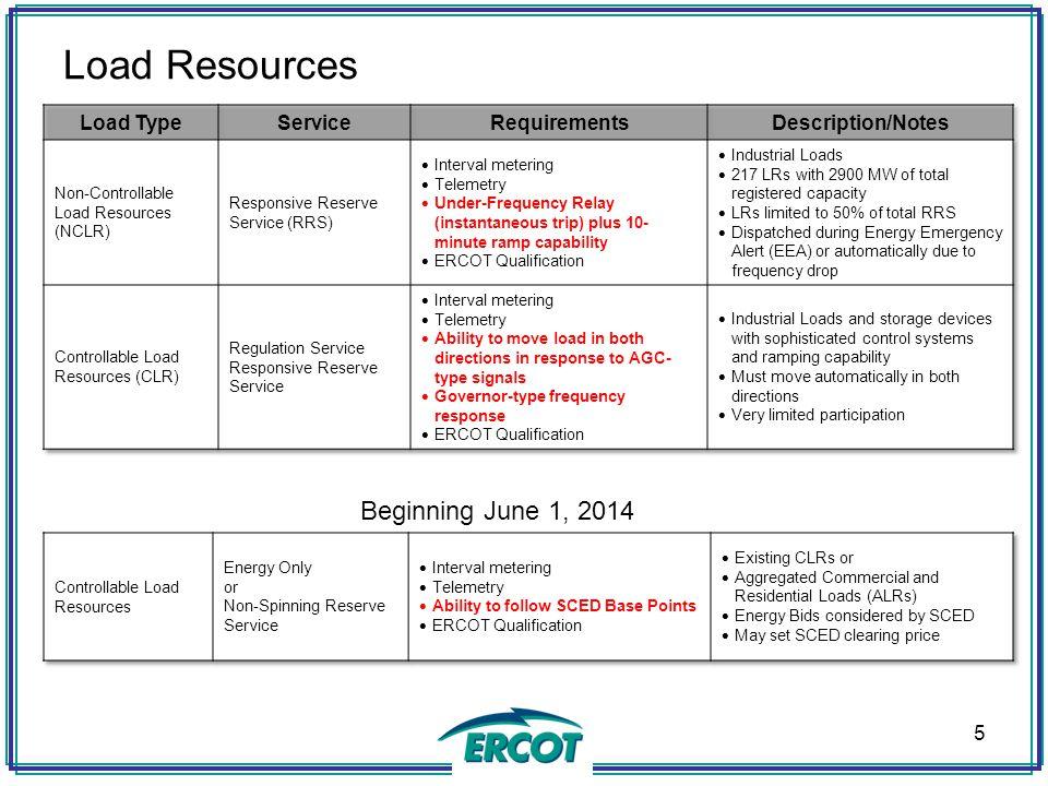 Load Resources Beginning June 1, 2014 5