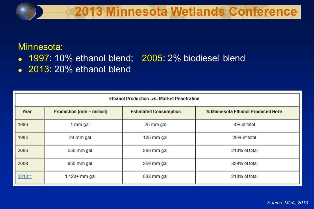 Minnesota: l 1997: 10% ethanol blend; 2005: 2% biodiesel blend l 2013: 20% ethanol blend Source: MDA, 2013 2013 Minnesota Wetlands Conference