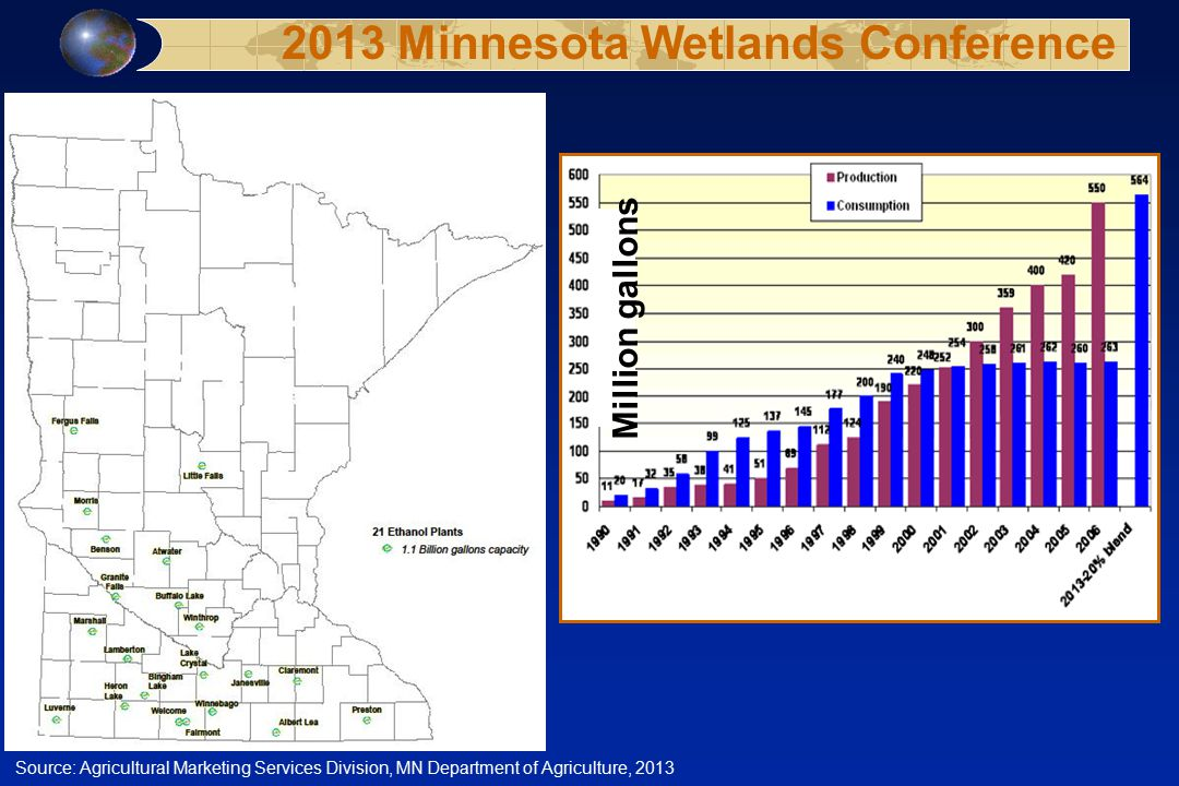 Source: Agricultural Marketing Services Division, MN Department of Agriculture, 2013 2013 Minnesota Wetlands Conference Million gallons
