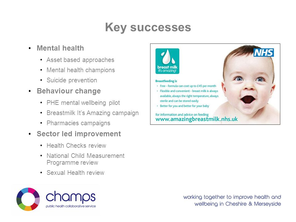 Key successes Mental health Asset based approaches Mental health champions Suicide prevention Behaviour change PHE mental wellbeing pilot Breastmilk I