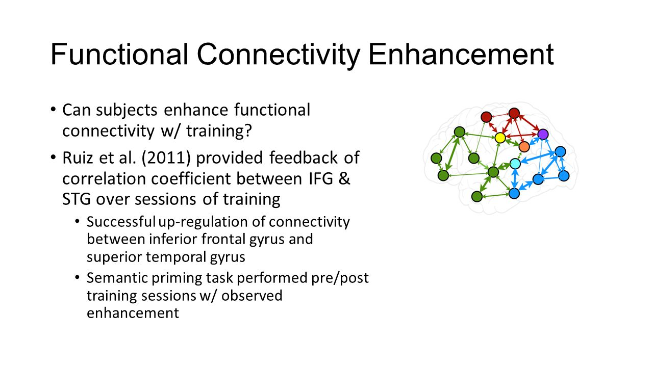 Functional Connectivity Enhancement Can subjects enhance functional connectivity w/ training.