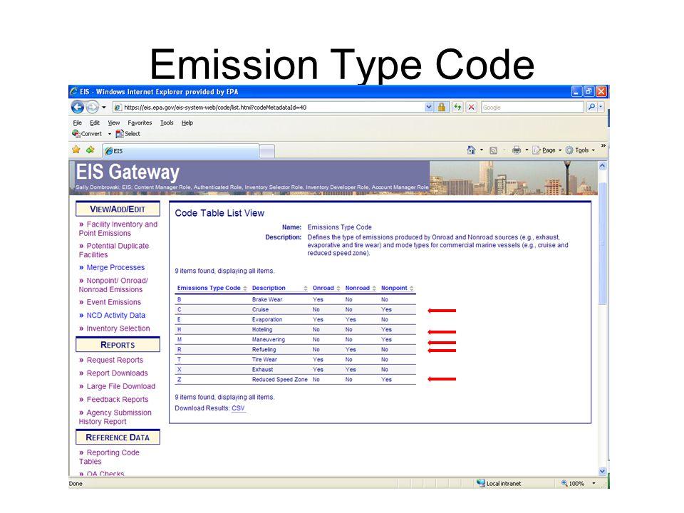 Emission Type Code