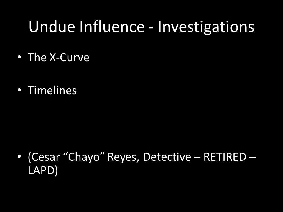 Undue Influence - Defenses Consent.Knowledge. Permission.