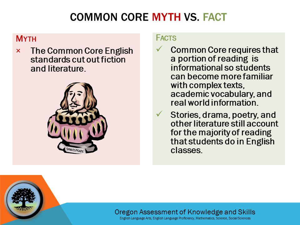 Oregon Assessment of Knowledge and Skills English Language Arts, English Language Proficiency, Mathematics, Science, Social Sciences M YTH × The Common Core English standards cut out fiction and literature.