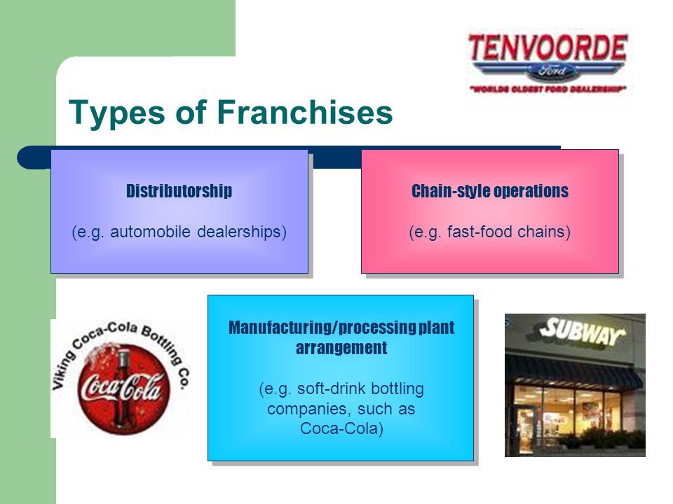 Franchising Contracts Contract.A franchising relationship is based on a contract.