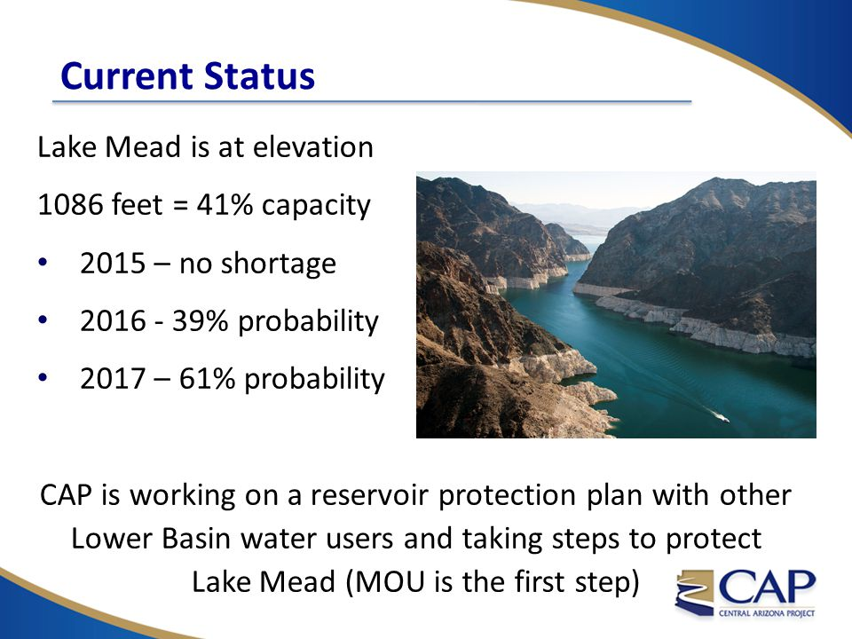 Current Status Lake Mead is at elevation 1086 feet = 41% capacity 2015 – no shortage 2016 - 39% probability 2017 – 61% probability CAP is working on a