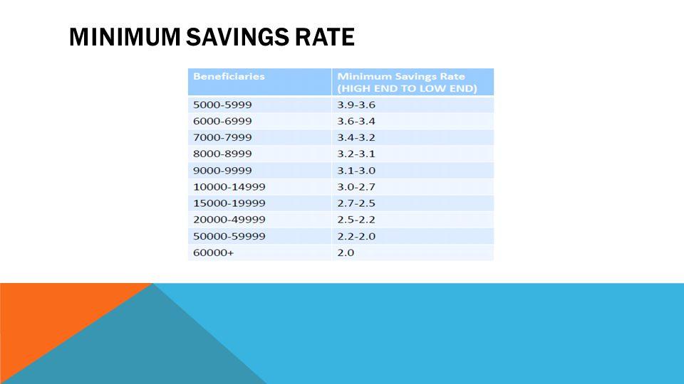 MINIMUM SAVINGS RATE